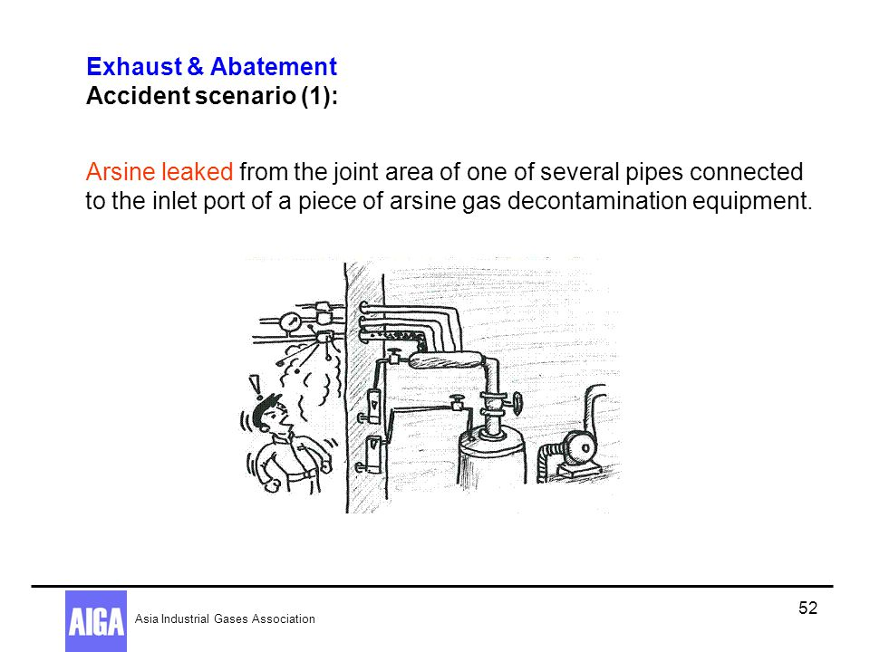 Exhaust & Abatement Accident scenario (1):