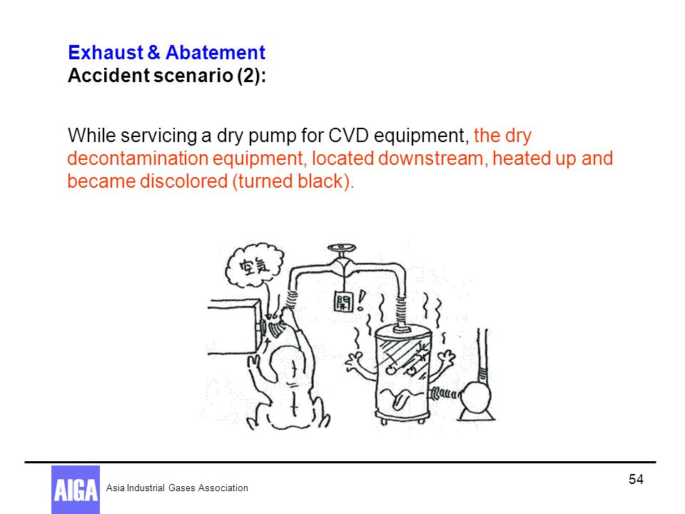 Exhaust & Abatement Accident scenario (2):