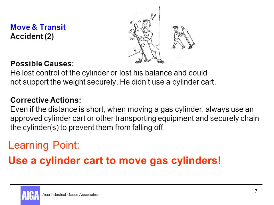 Use a cylinder cart to move gas cylinders!