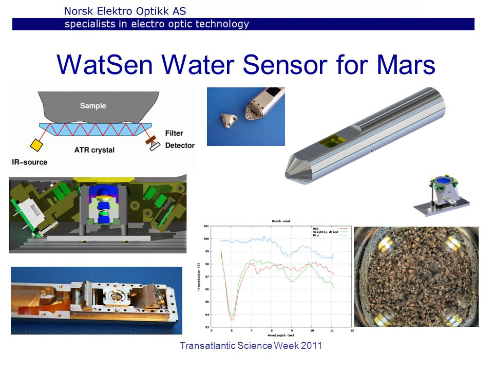 WatSen Water Sensor for Mars