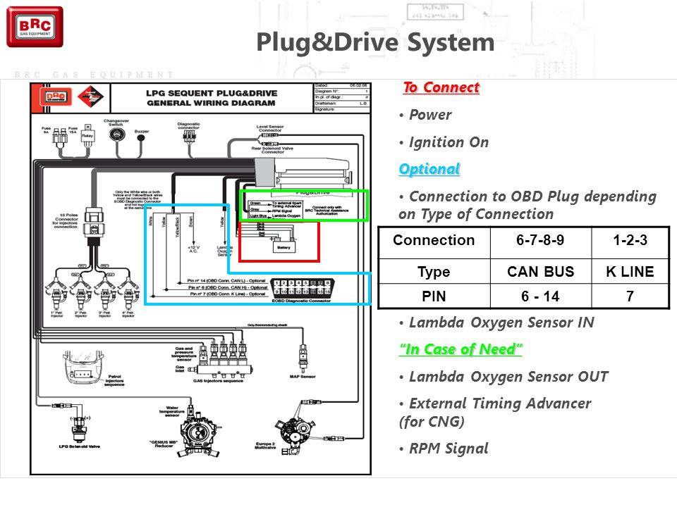 Plug&Drive System To Connect Power Ignition On Optional