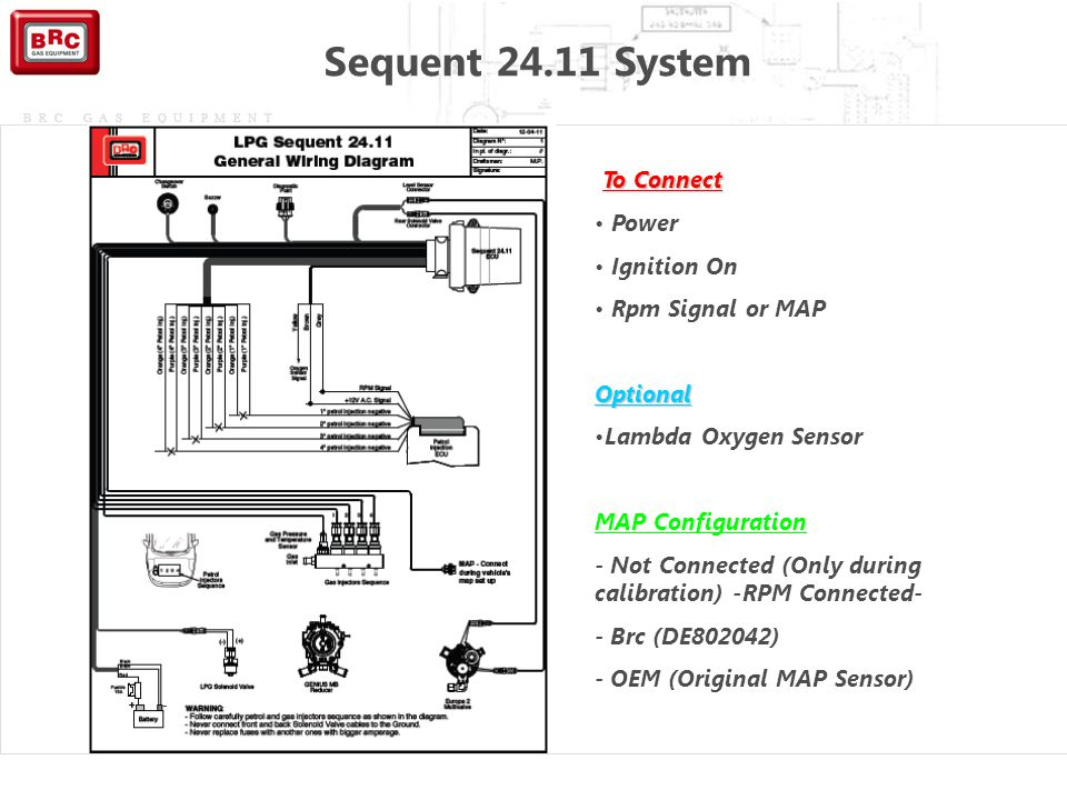Sequent 24.11 System To Connect Power Ignition On Rpm Signal or MAP
