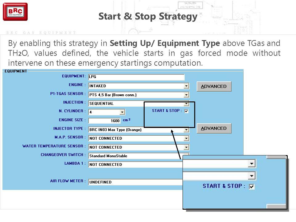 Start & Stop Strategy