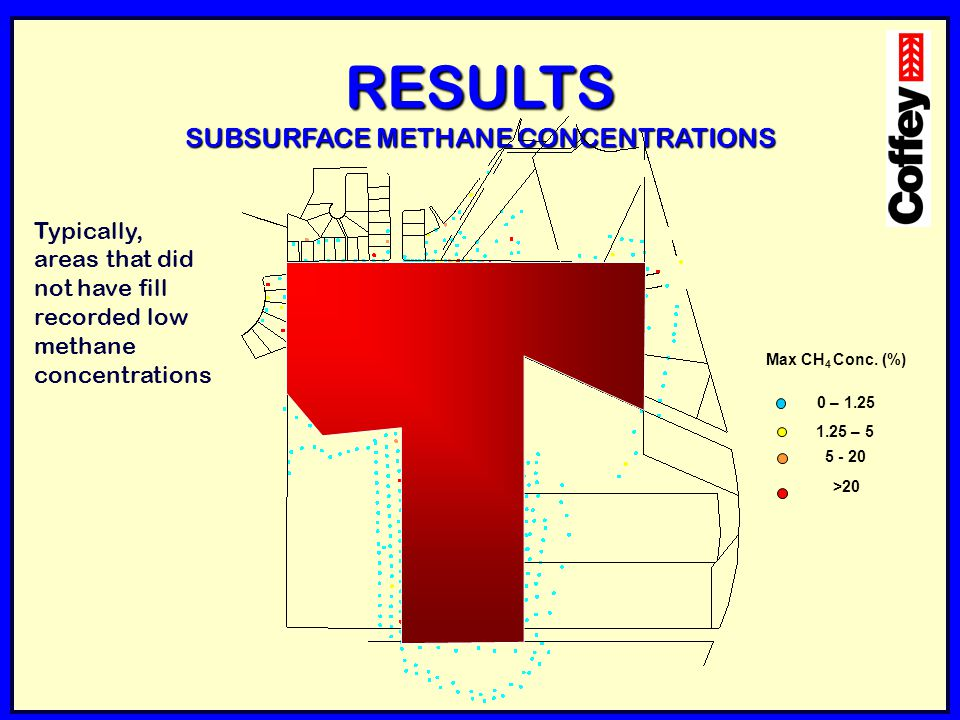 SUBSURFACE METHANE CONCENTRATIONS