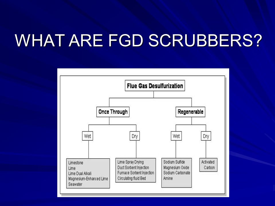 WHAT ARE FGD SCRUBBERS