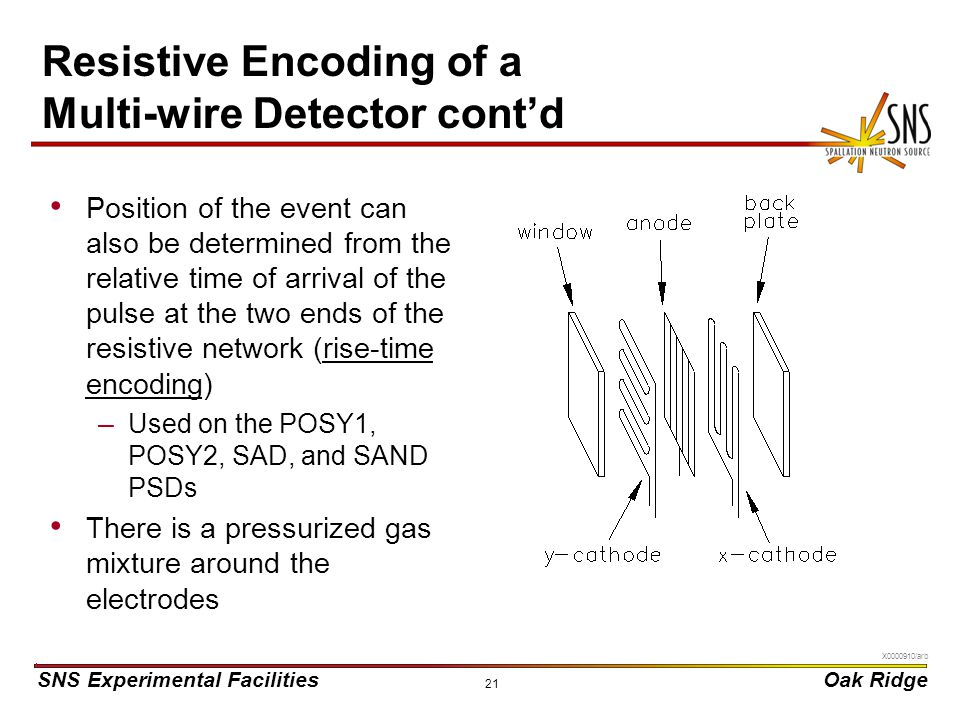 Resistive Encoding of a Multi-wire Detector cont'd