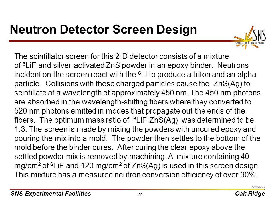 Neutron Detector Screen Design