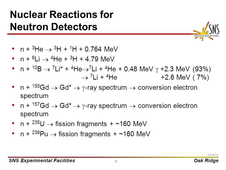 Nuclear Reactions for Neutron Detectors