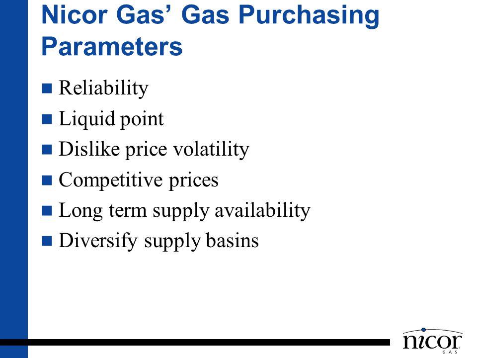 Nicor Gas' Gas Purchasing Parameters