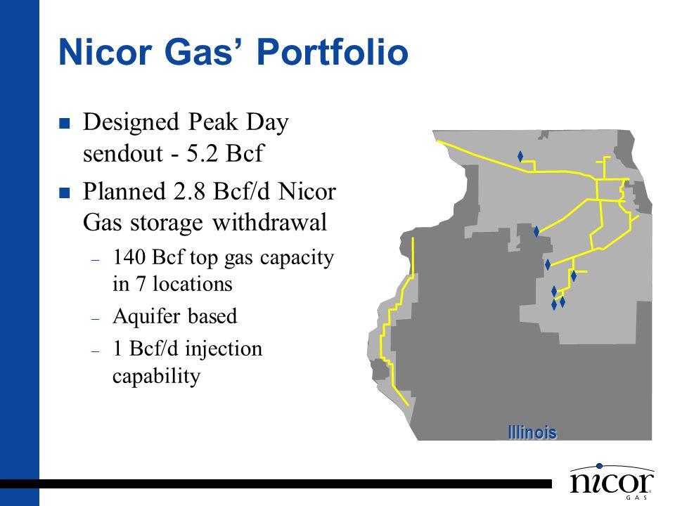 Nicor Gas' Portfolio Designed Peak Day sendout - 5.2 Bcf