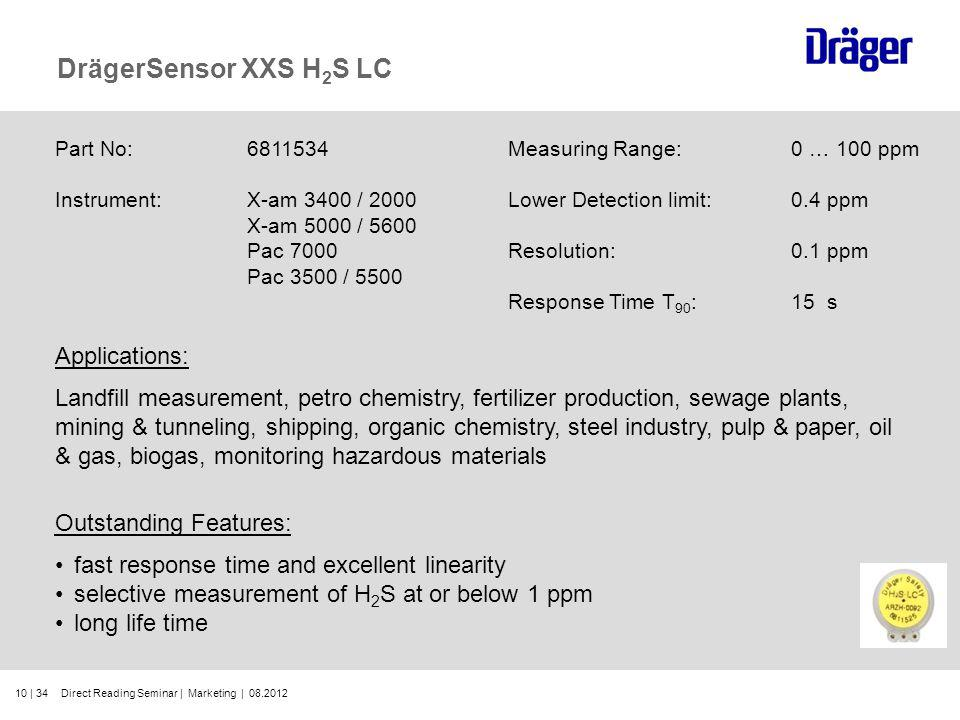 DrägerSensor XXS H2S LC Applications: