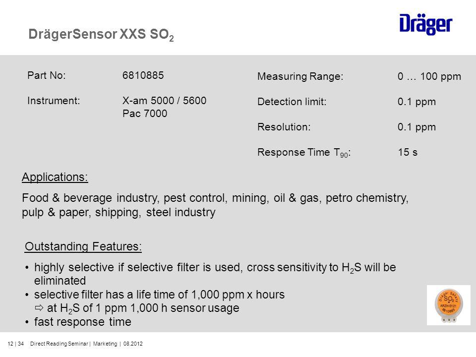 DrägerSensor XXS SO2 Applications: