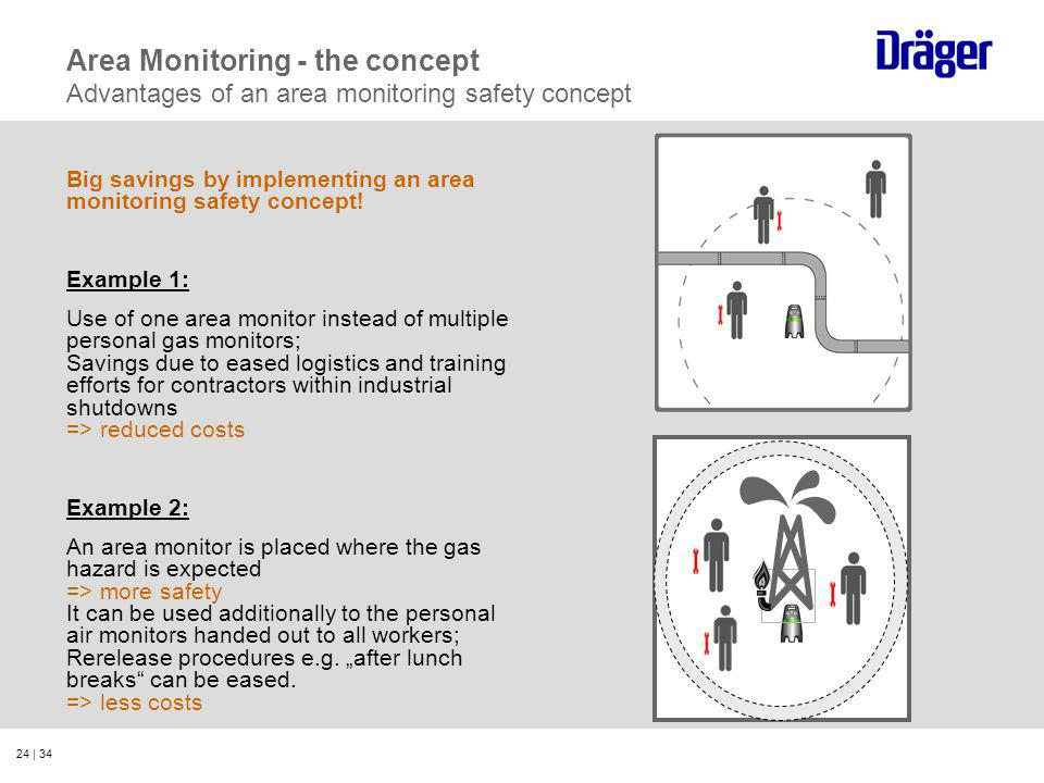 Area Monitoring - the concept Advantages of an area monitoring safety concept