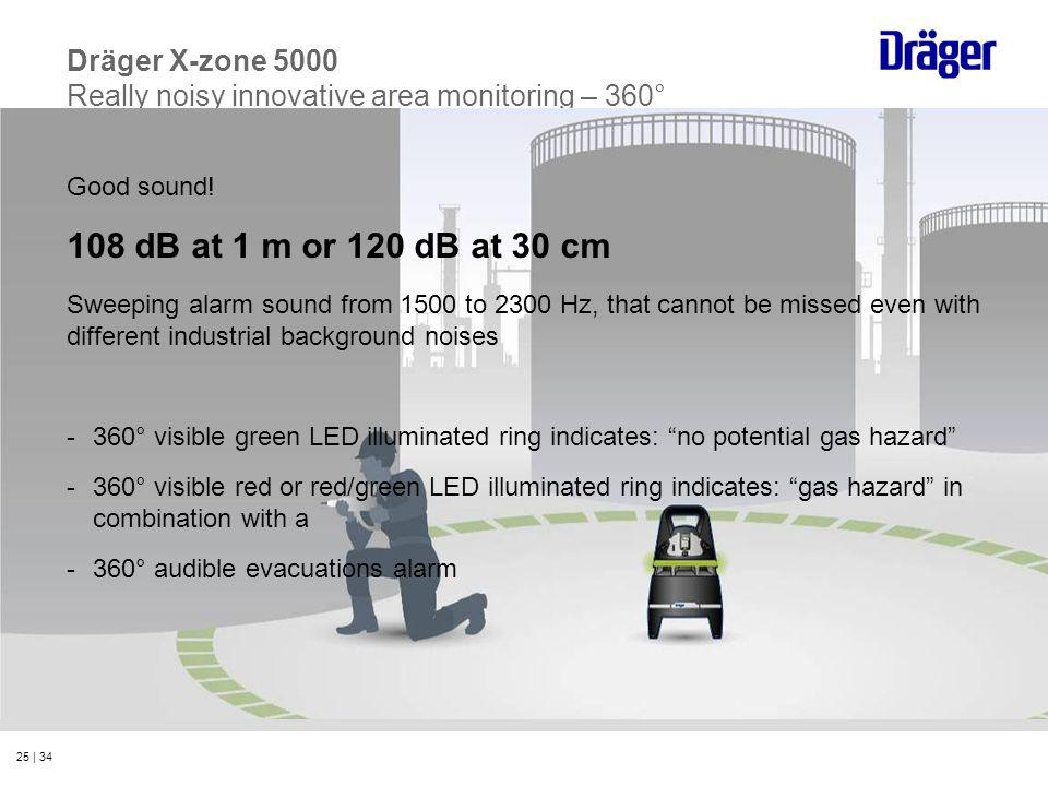 Dräger X-zone 5000 Really noisy innovative area monitoring – 360°