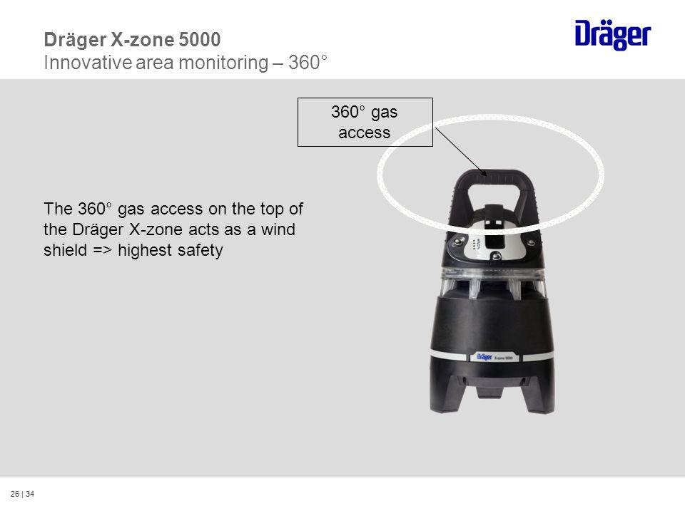 Dräger X-zone 5000 Innovative area monitoring – 360°