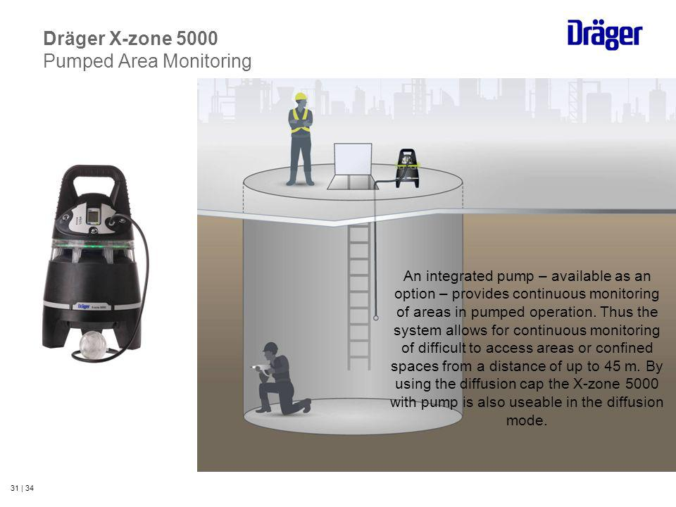 Dräger X-zone 5000 Pumped Area Monitoring