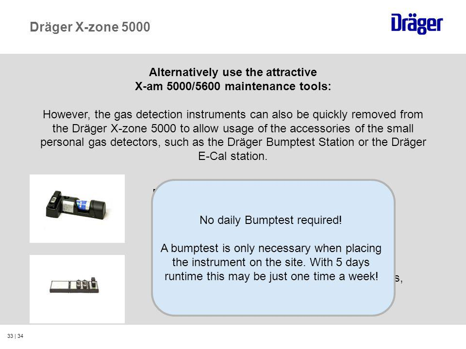 Alternatively use the attractive X-am 5000/5600 maintenance tools: