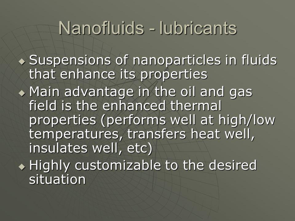 Nanofluids - lubricants