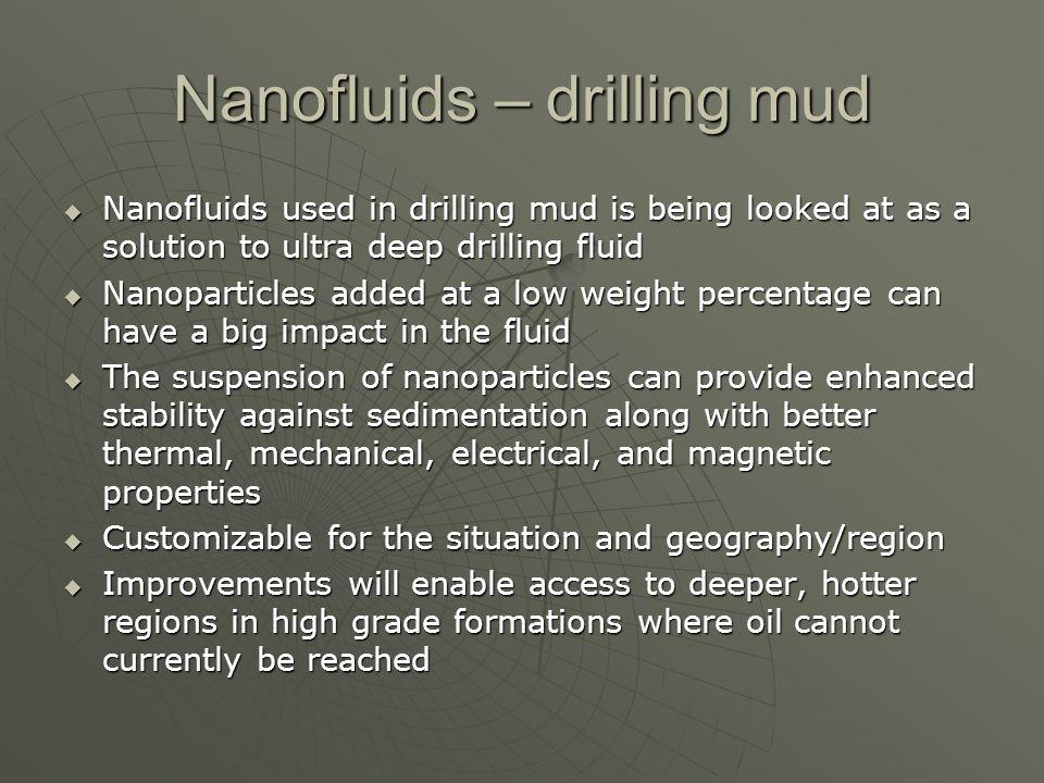 Nanofluids – drilling mud