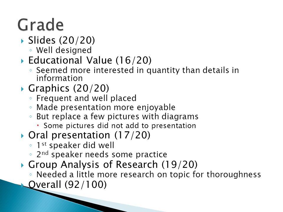 Grade Slides (20/20) Educational Value (16/20) Graphics (20/20)