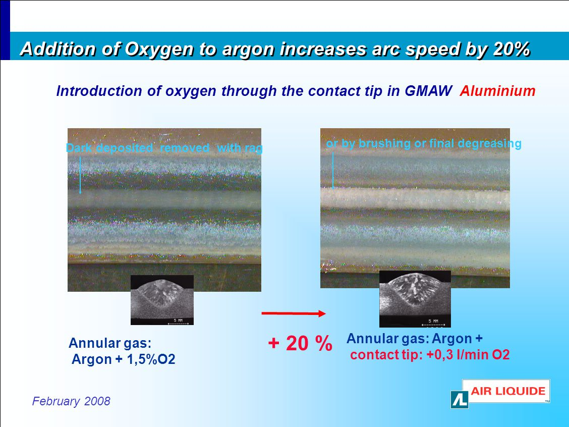 Addition of Oxygen to argon increases arc speed by 20%