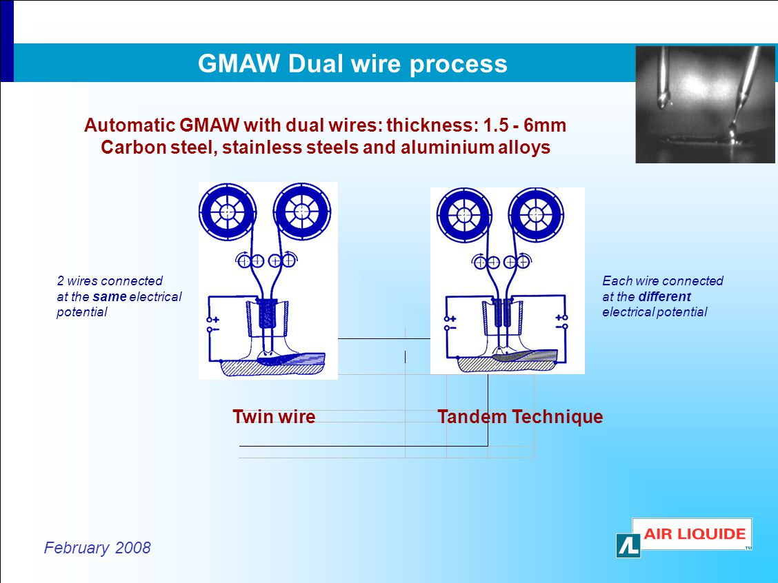 GMAW Dual wire process Automatic GMAW with dual wires: thickness: 1.5 - 6mm. Carbon steel, stainless steels and aluminium alloys.