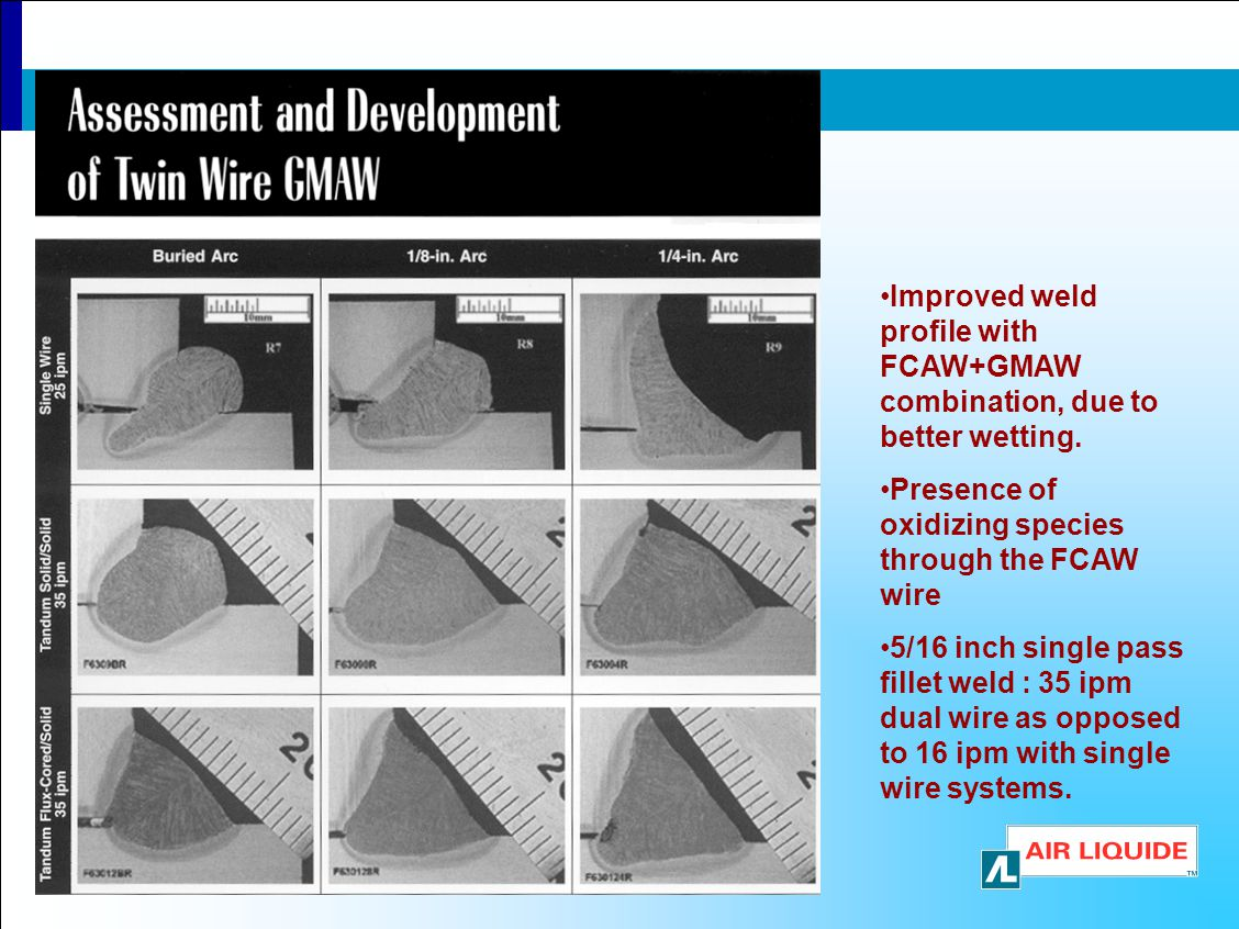 Improved weld profile with FCAW+GMAW combination, due to better wetting.