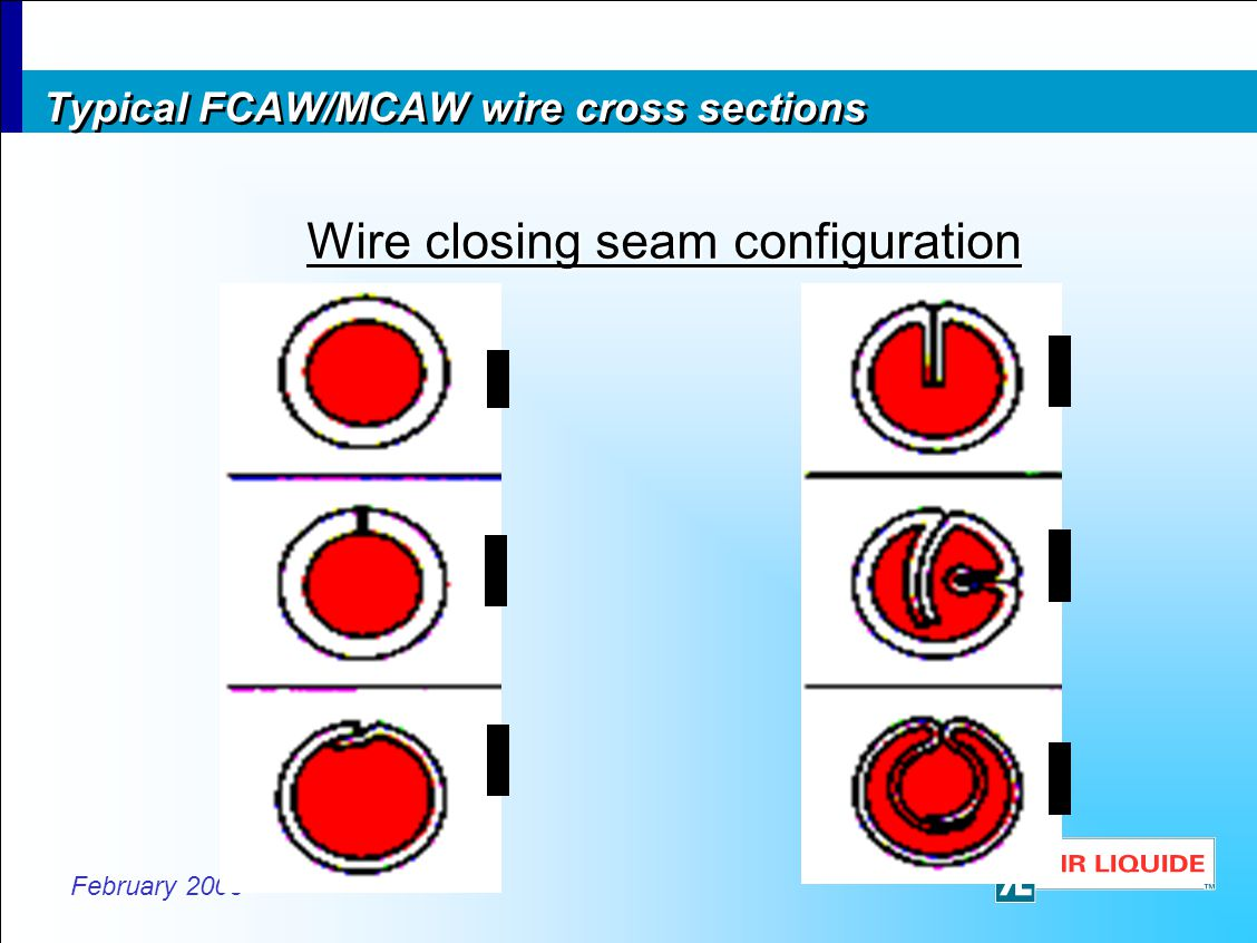 Typical FCAW/MCAW wire cross sections