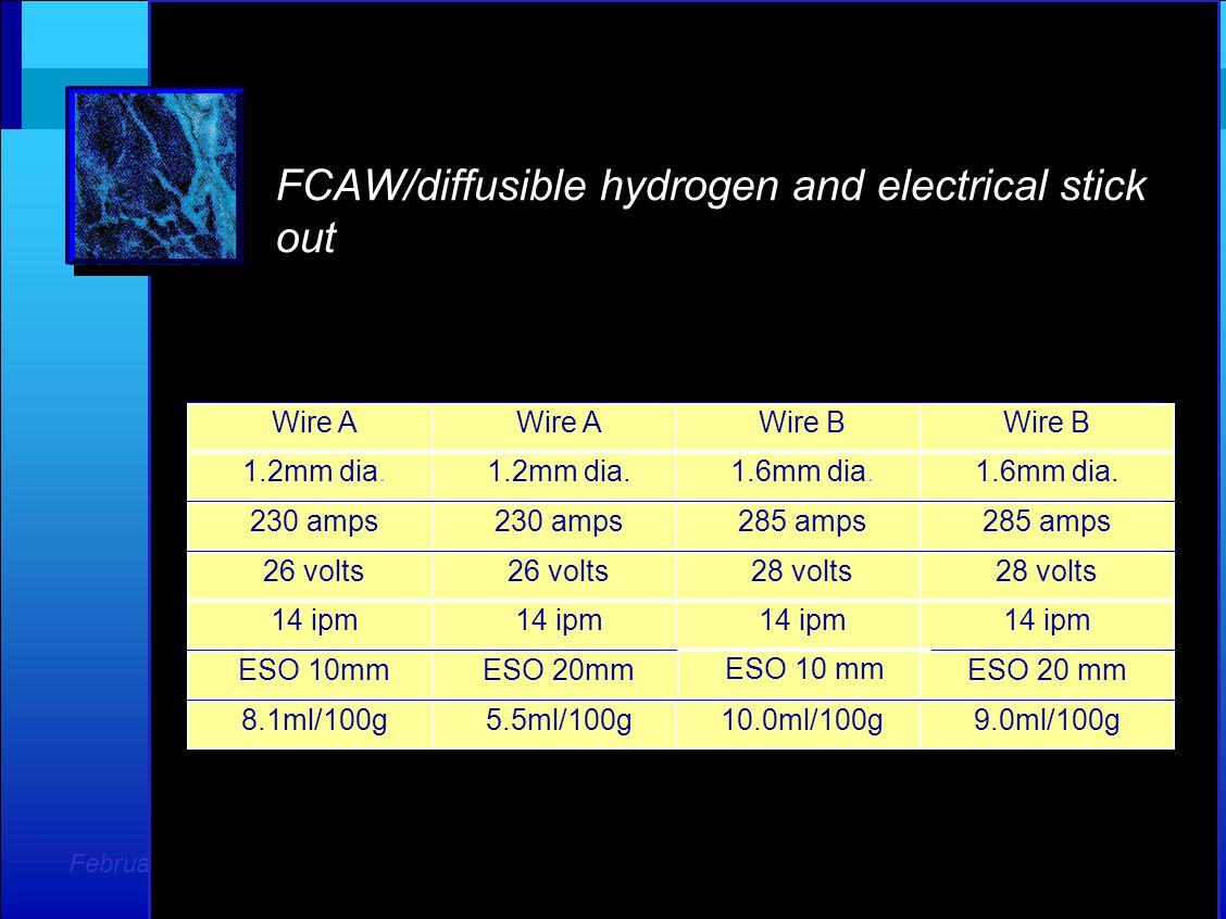 FCAW/diffusible hydrogen and electrical stick out