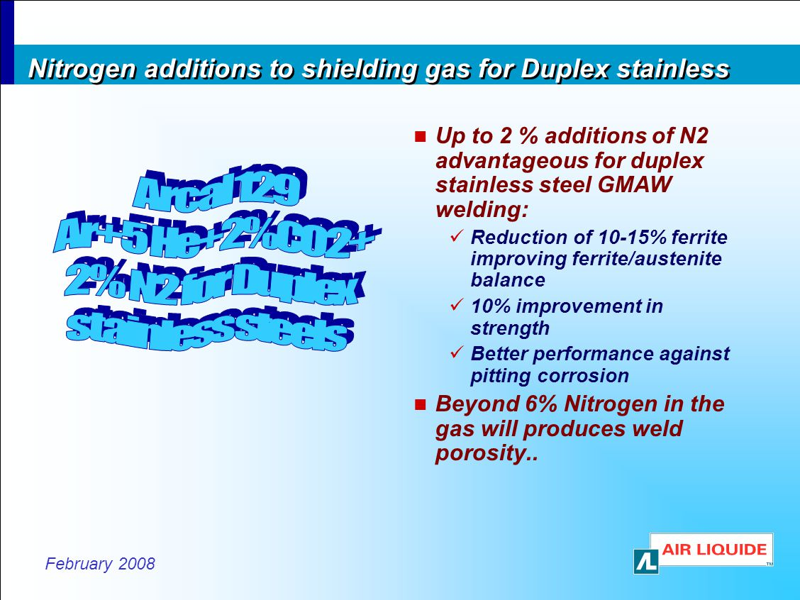Nitrogen additions to shielding gas for Duplex stainless
