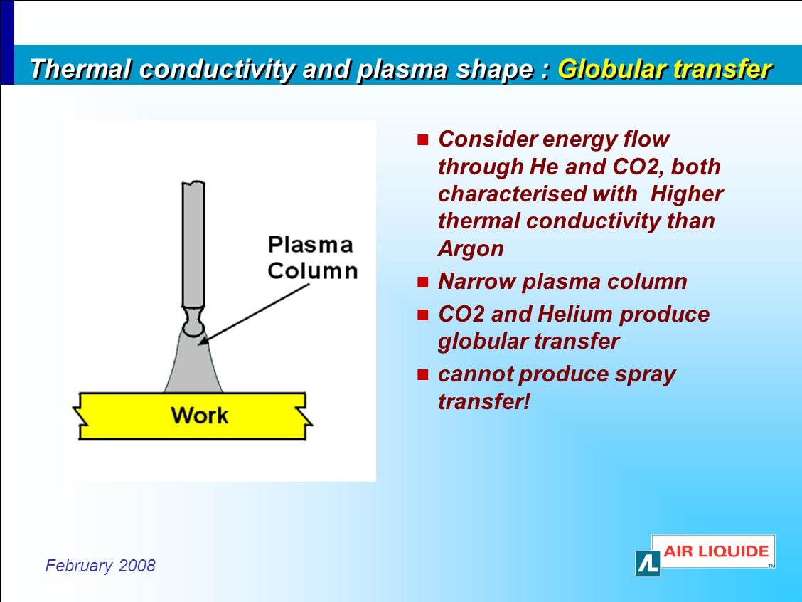 Thermal conductivity and plasma shape : Globular transfer