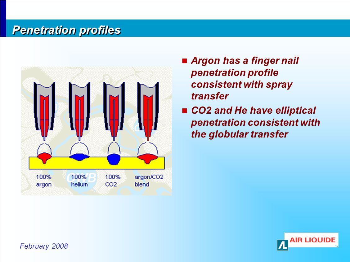 Penetration profiles Argon has a finger nail penetration profile consistent with spray transfer.