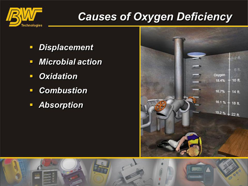 Causes of Oxygen Deficiency