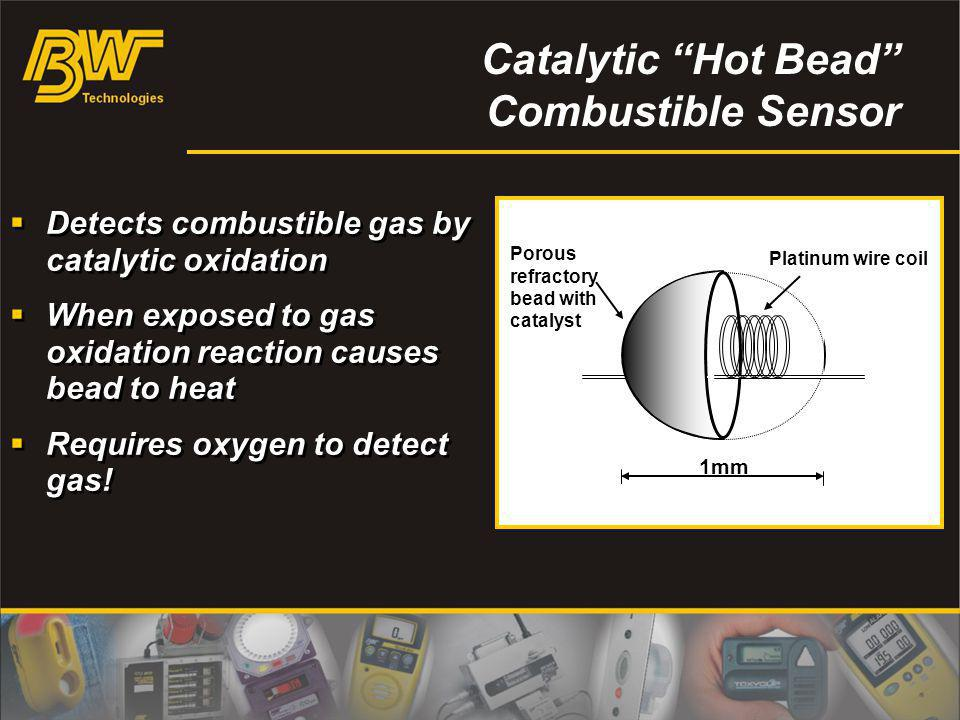Catalytic Hot Bead Combustible Sensor