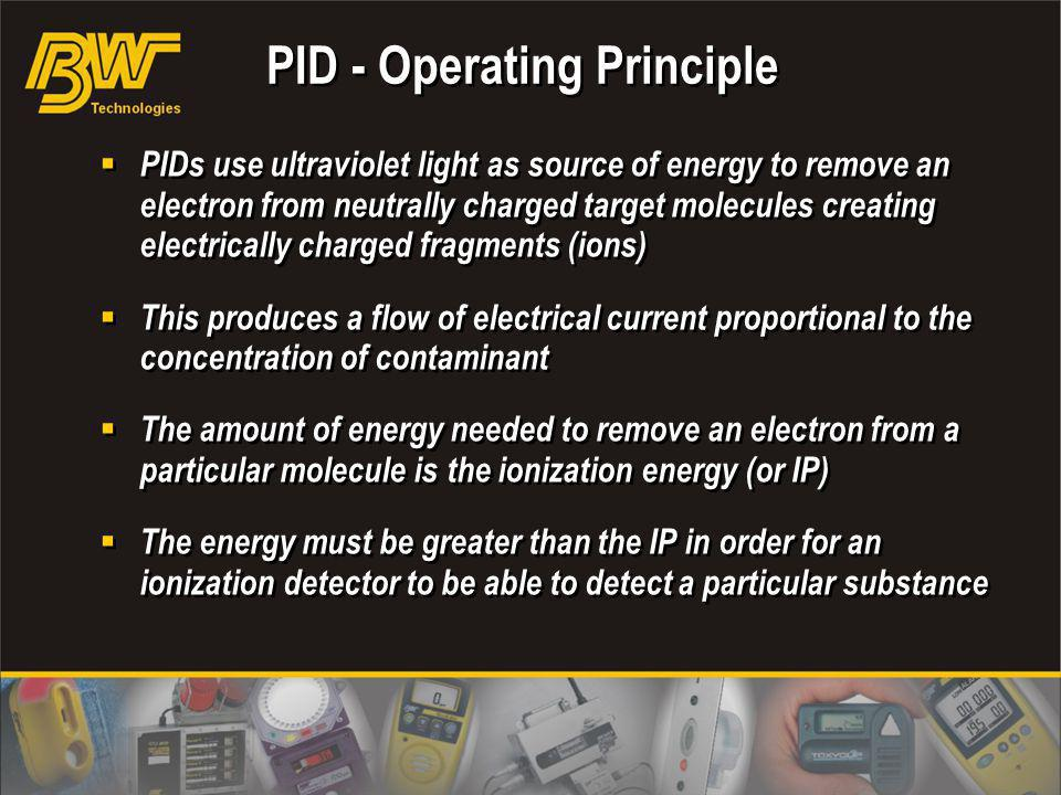 PID - Operating Principle