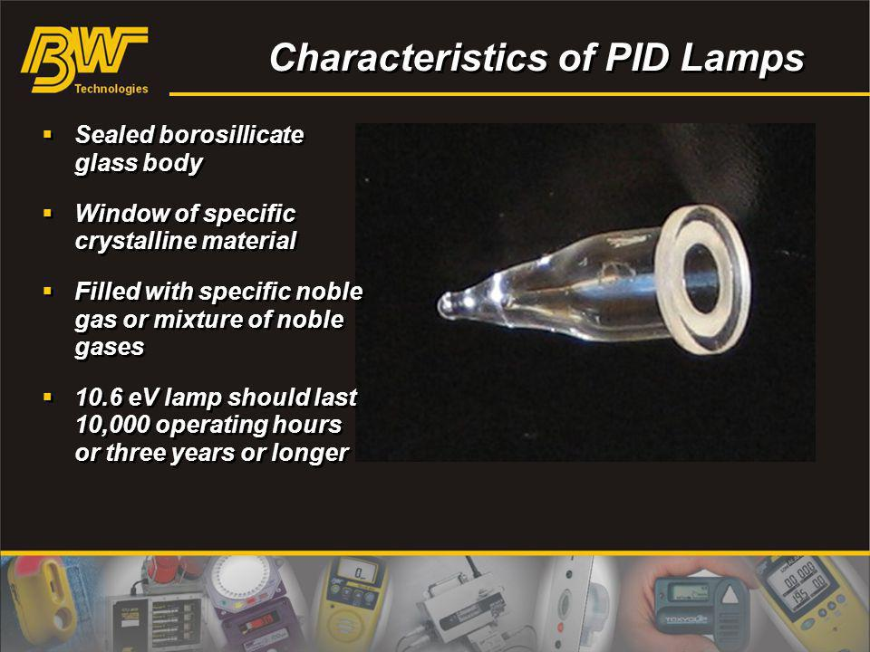 Characteristics of PID Lamps