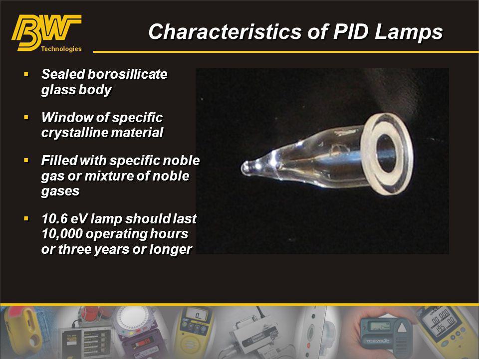 Characteristics of PID Lamps