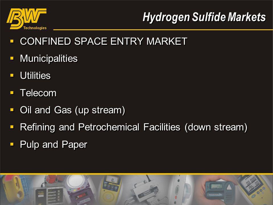 Hydrogen Sulfide Markets