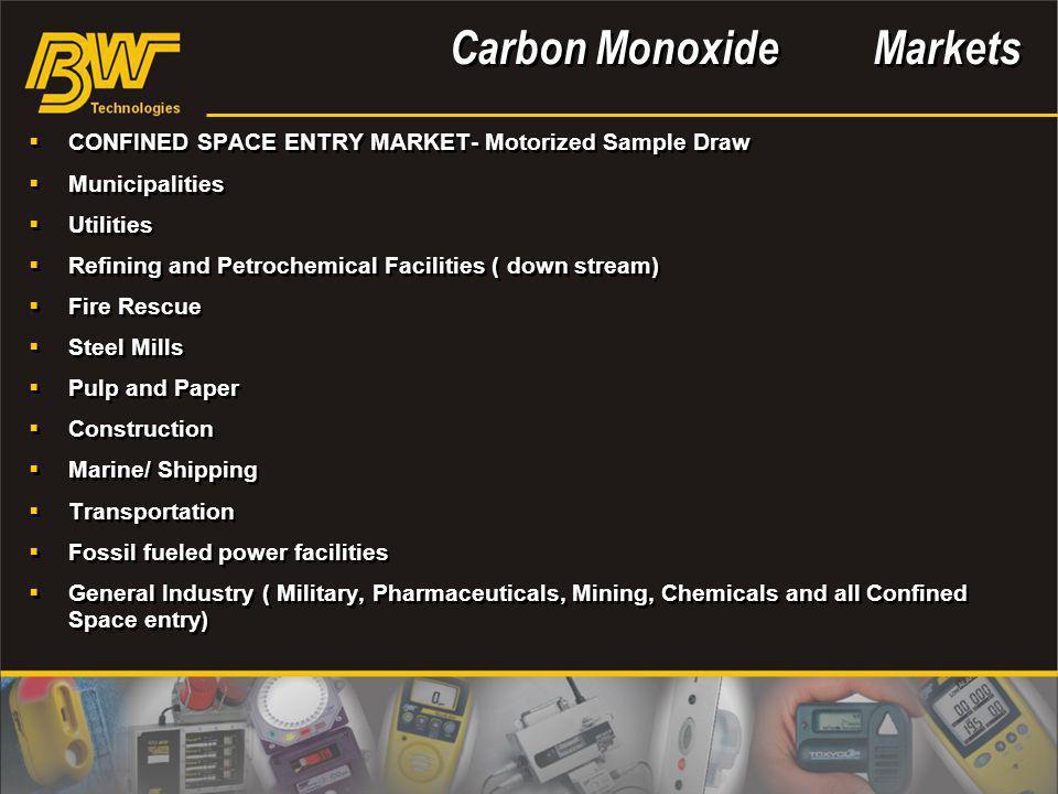 Carbon Monoxide Markets
