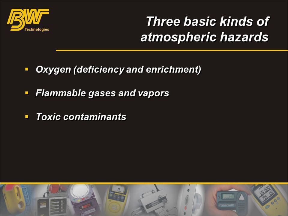 Three basic kinds of atmospheric hazards