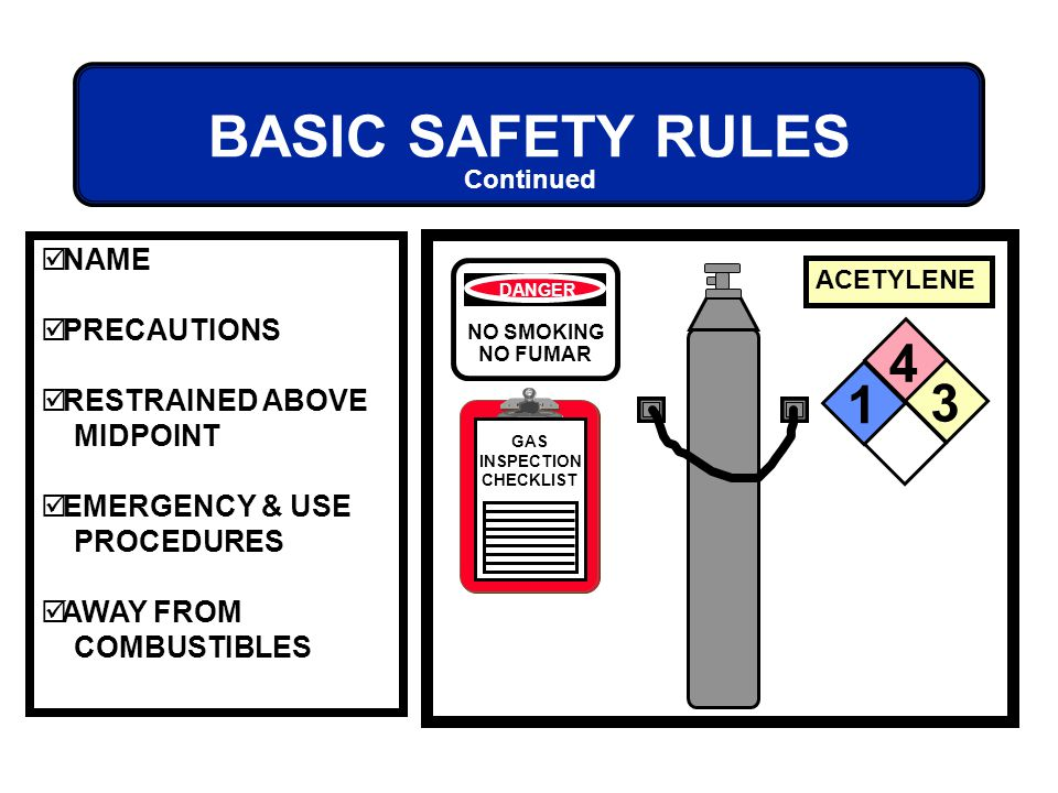 BASIC SAFETY RULES 4 1 3 NAME PRECAUTIONS RESTRAINED ABOVE MIDPOINT