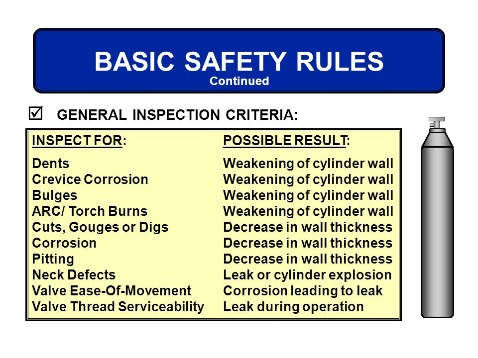 BASIC SAFETY RULES GENERAL INSPECTION CRITERIA: