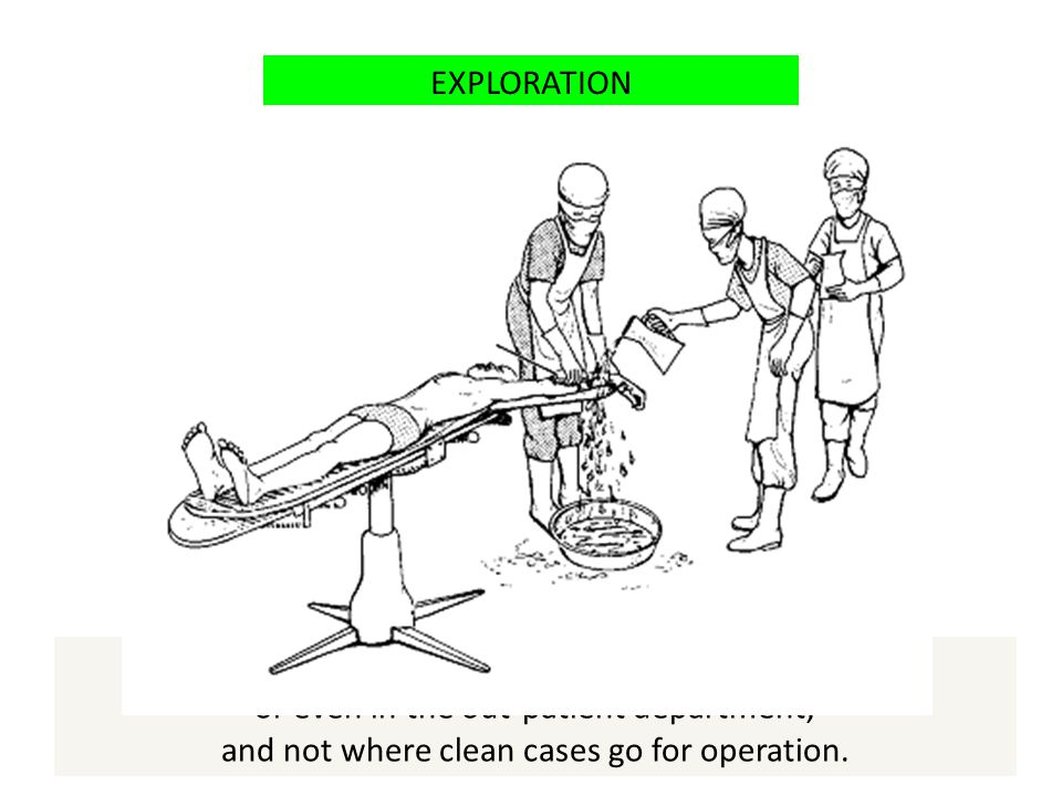 Do this in a septic theatre, or even in the out-patient department,