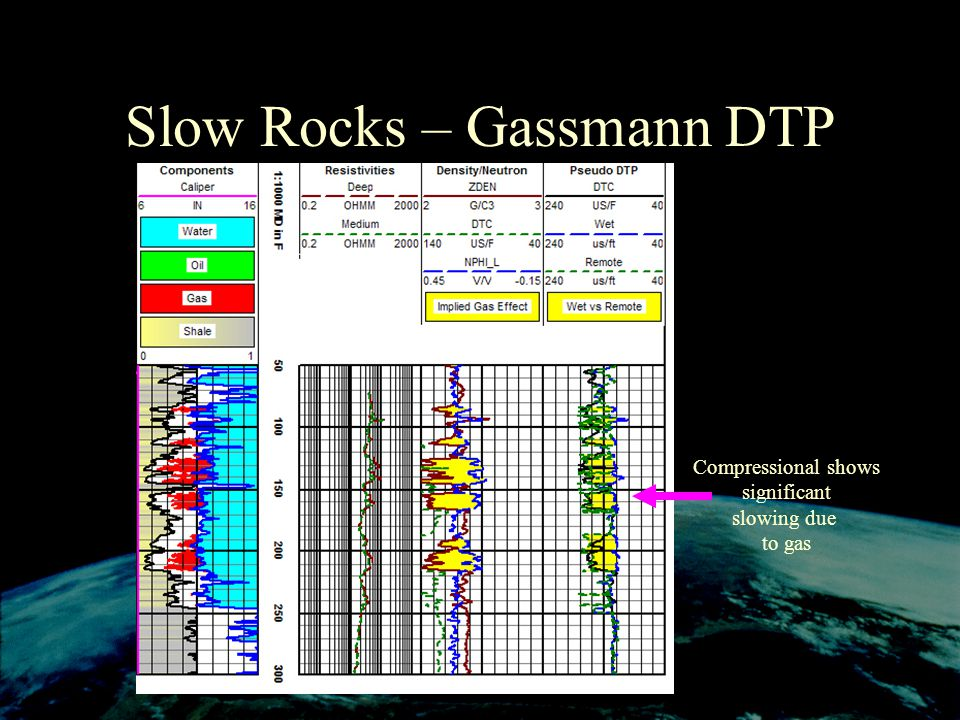 Slow Rocks – Gassmann DTP