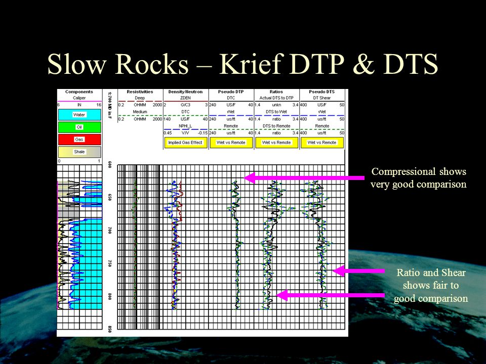 Slow Rocks – Krief DTP & DTS