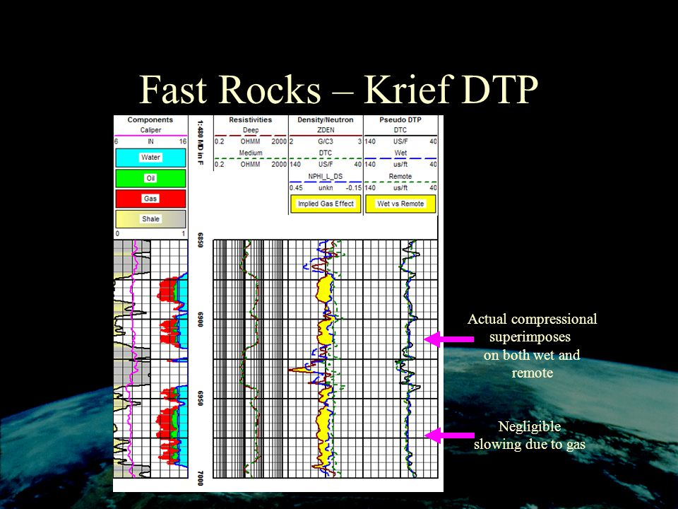 Fast Rocks – Krief DTP Actual compressional superimposes