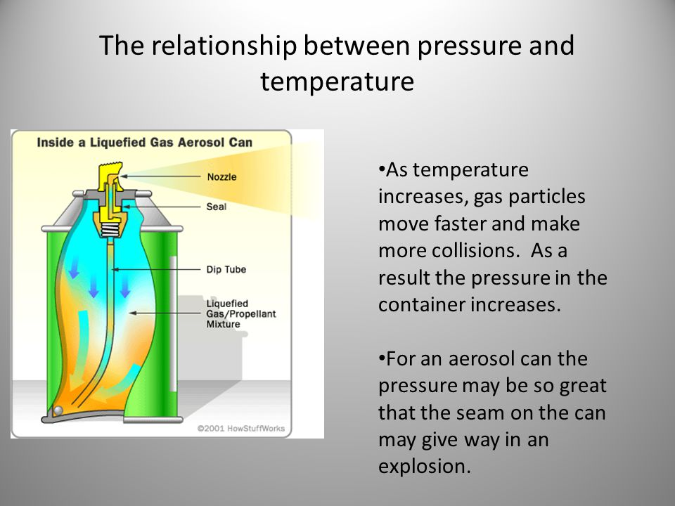 The relationship between pressure and temperature