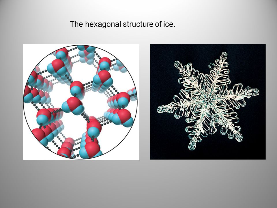 The hexagonal structure of ice.