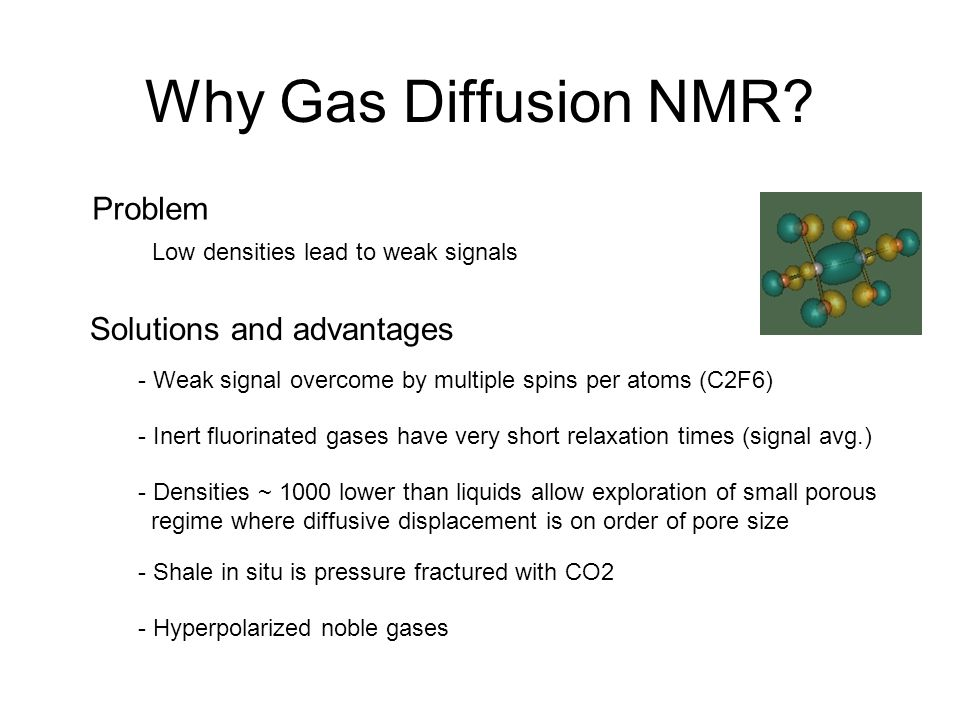 Why Gas Diffusion NMR Problem Solutions and advantages