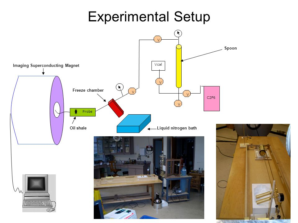 Experimental Setup Spoon Imaging Superconducting Magnet Freeze chamber